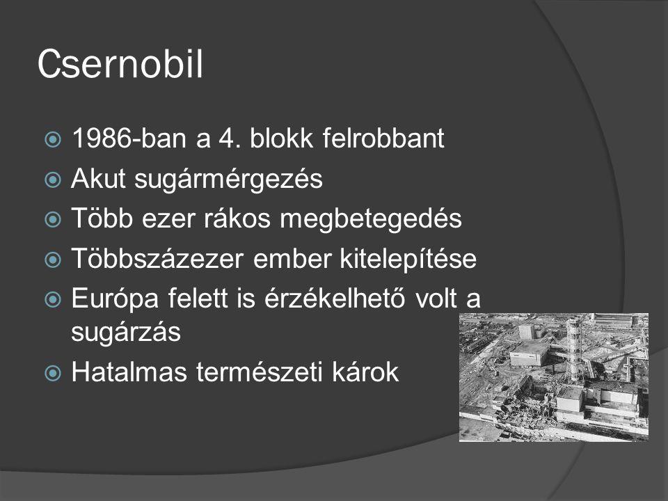 Csernobil 1986-ban a 4. blokk felrobbant Akut sugármérgezés