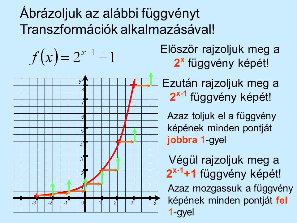 Ábrázoljuk az alábbi függvényt Transzformációk alkalmazásával!