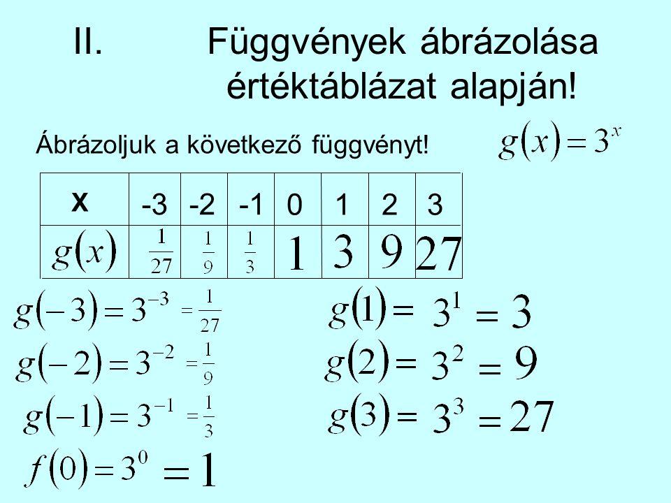 II. Függvények ábrázolása értéktáblázat alapján!