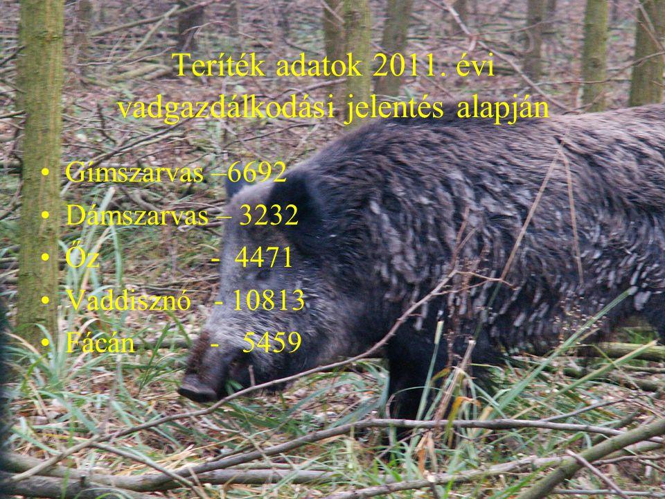 Teríték adatok 2011. évi vadgazdálkodási jelentés alapján
