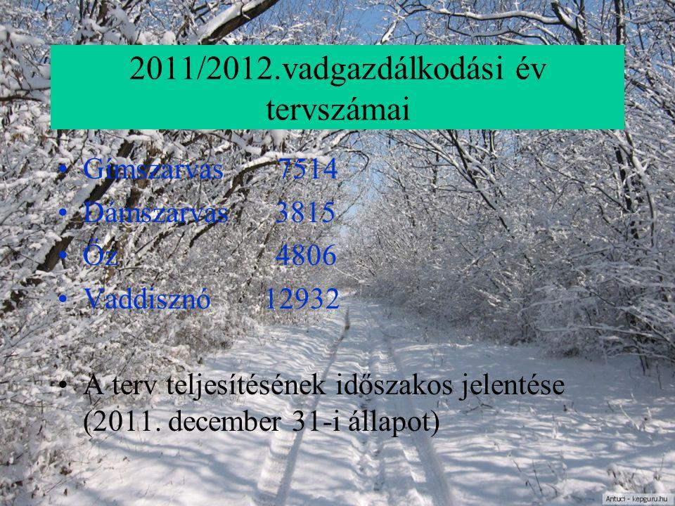 2011/2012.vadgazdálkodási év tervszámai