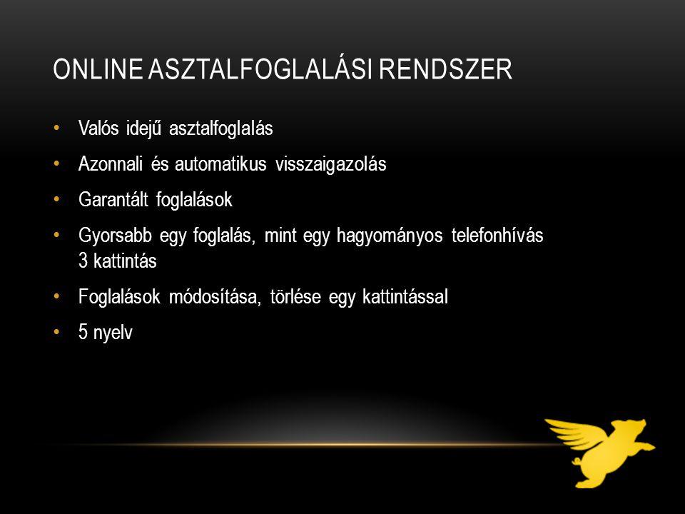 Online asztalfoglalási rendszer