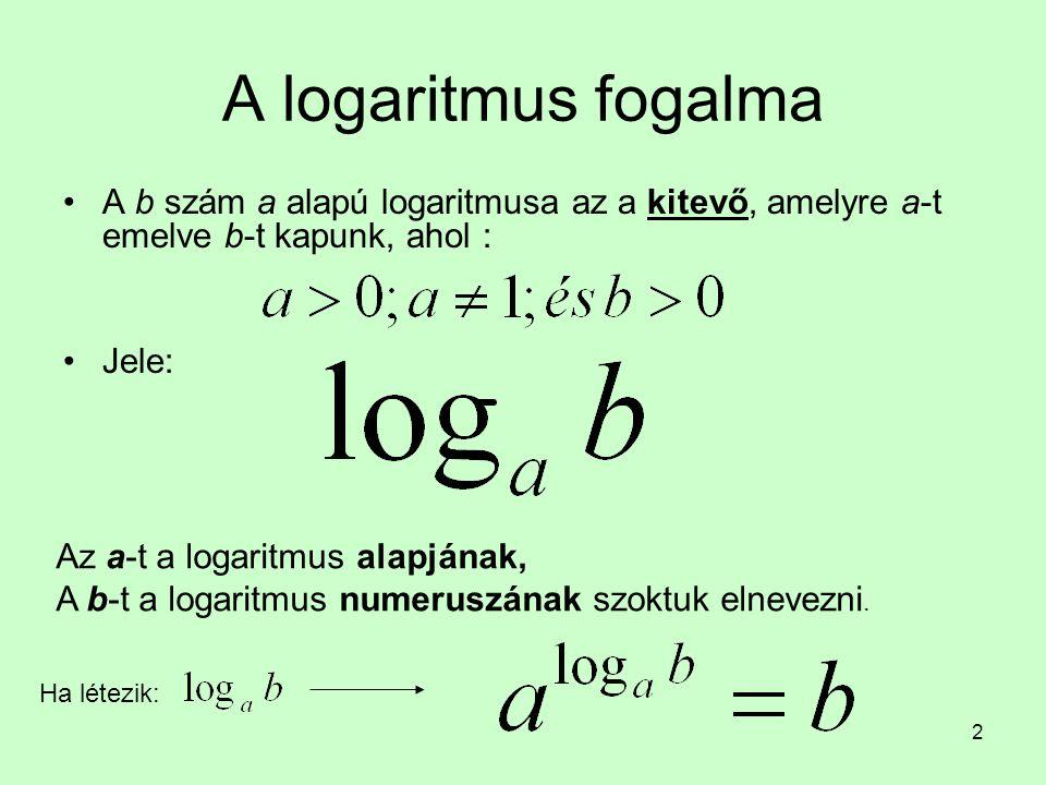 A logaritmus fogalma A b szám a alapú logaritmusa az a kitevő, amelyre a-t emelve b-t kapunk, ahol :