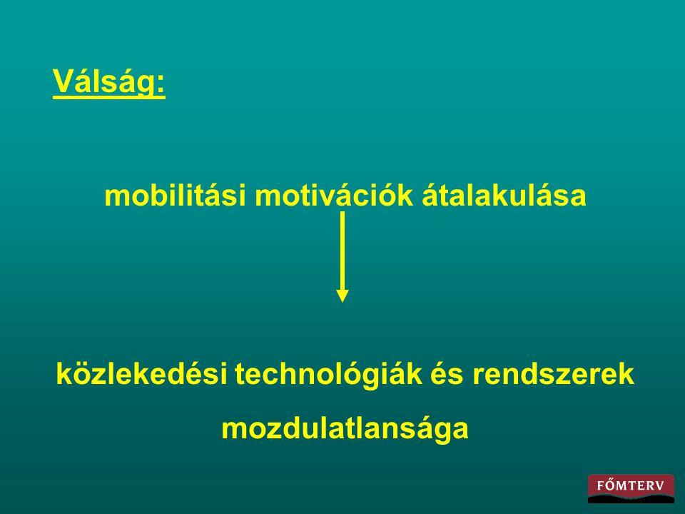 Válság: mobilitási motivációk átalakulása