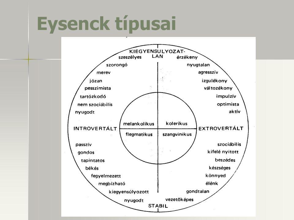 Eysenck típusai