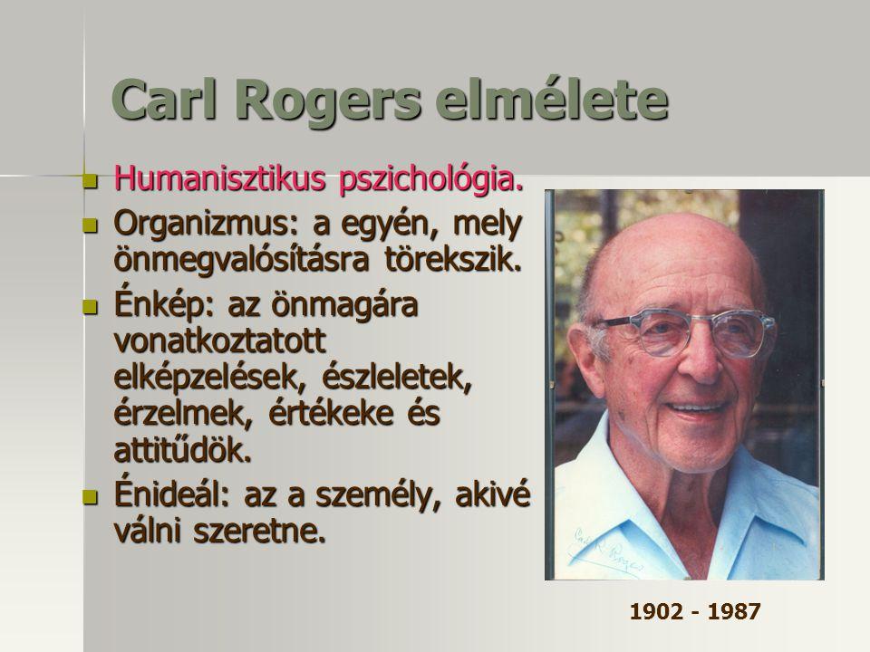 Carl Rogers elmélete Humanisztikus pszichológia.