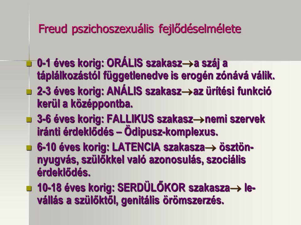 Freud pszichoszexuális fejlődéselmélete