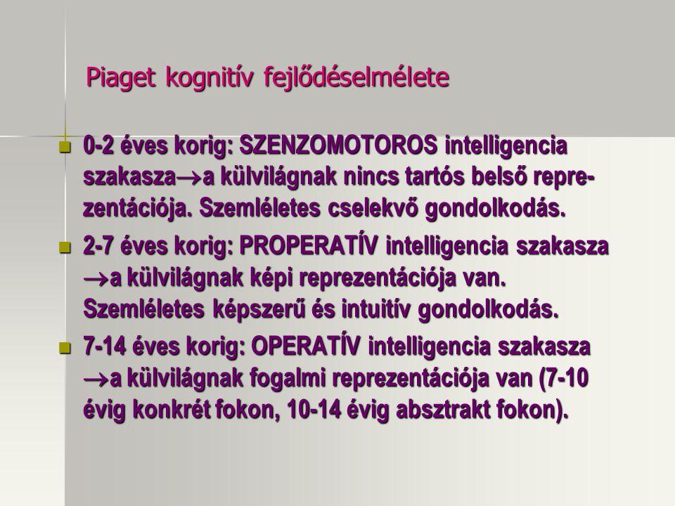 Piaget kognitív fejlődéselmélete