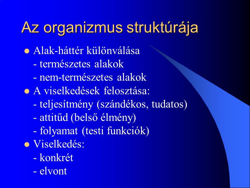 Az organizmus struktúrája