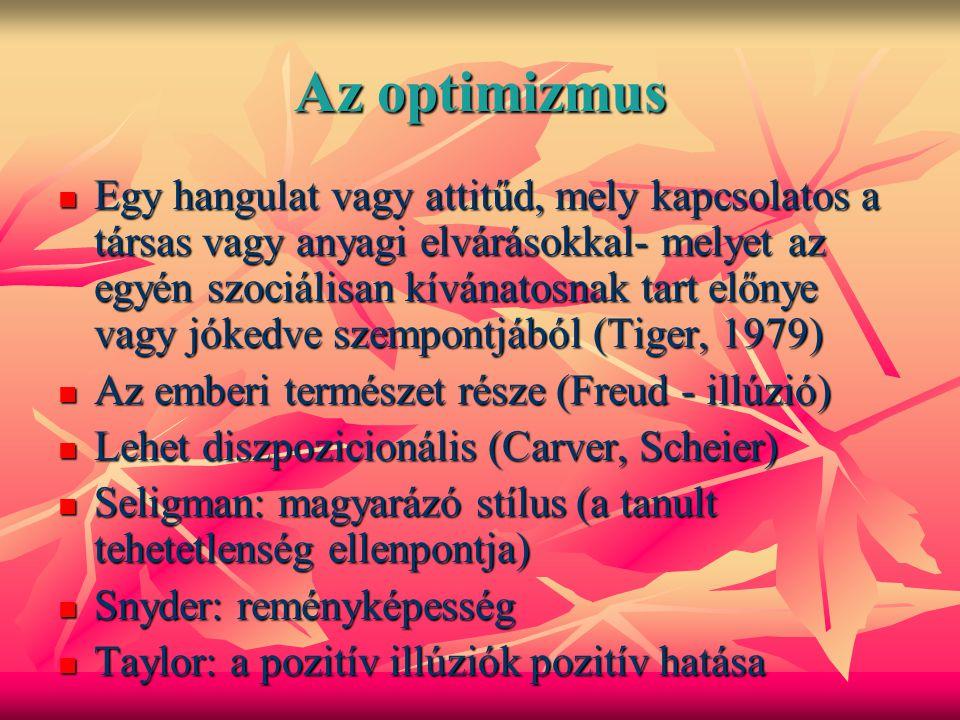 Az optimizmus