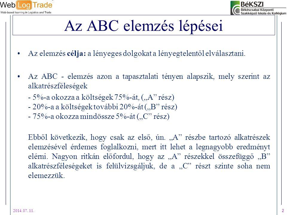 Az ABC elemzés lépései Az elemzés célja: a lényeges dolgokat a lényegtelentől elválasztani.