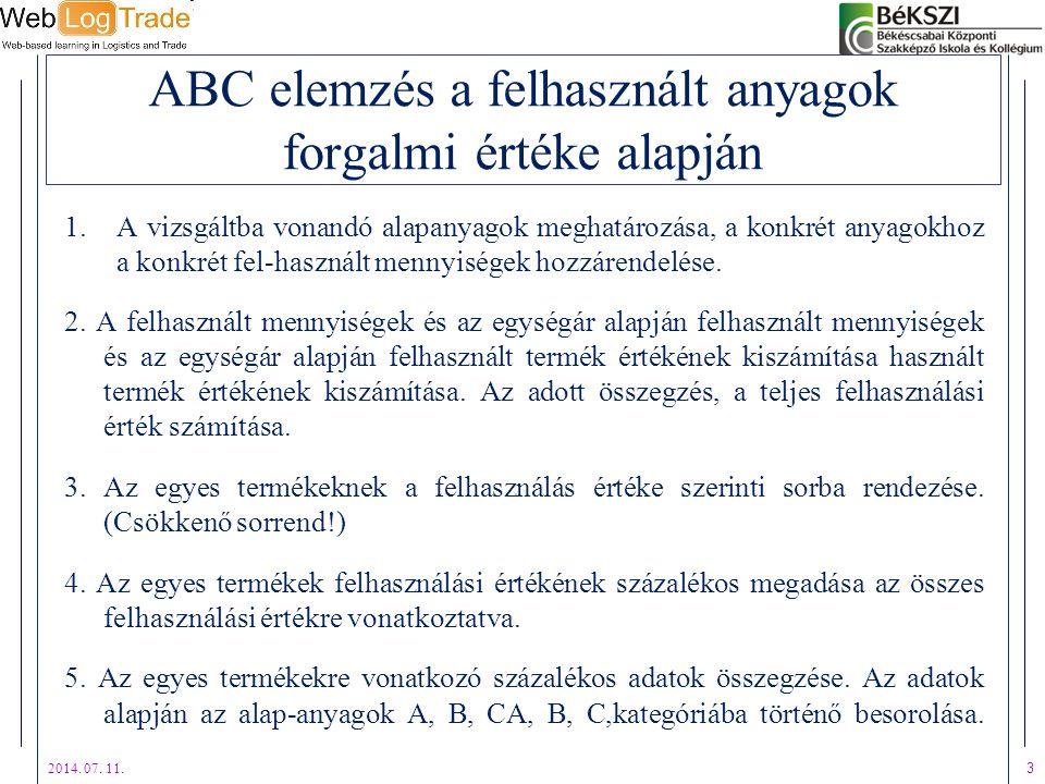 ABC elemzés a felhasznált anyagok forgalmi értéke alapján