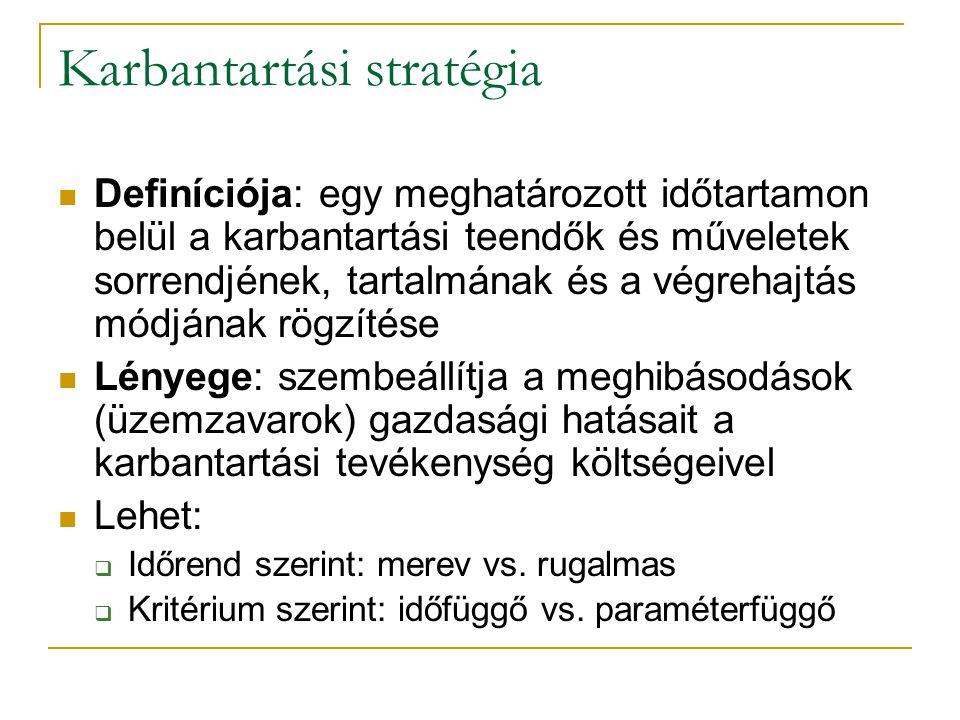Karbantartási stratégia