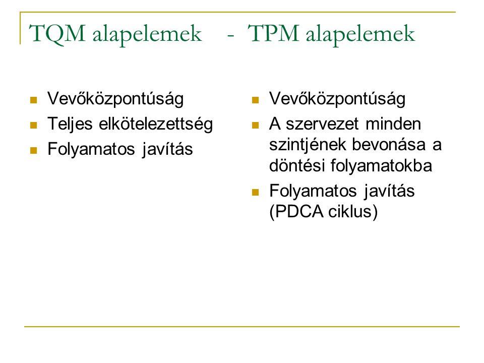 TQM alapelemek - TPM alapelemek