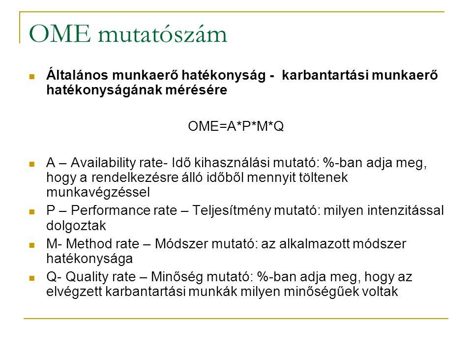 OME mutatószám Általános munkaerő hatékonyság - karbantartási munkaerő hatékonyságának mérésére. OME=A*P*M*Q.