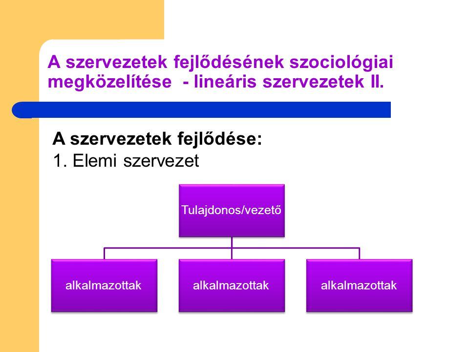 A szervezetek fejlődése: 1. Elemi szervezet