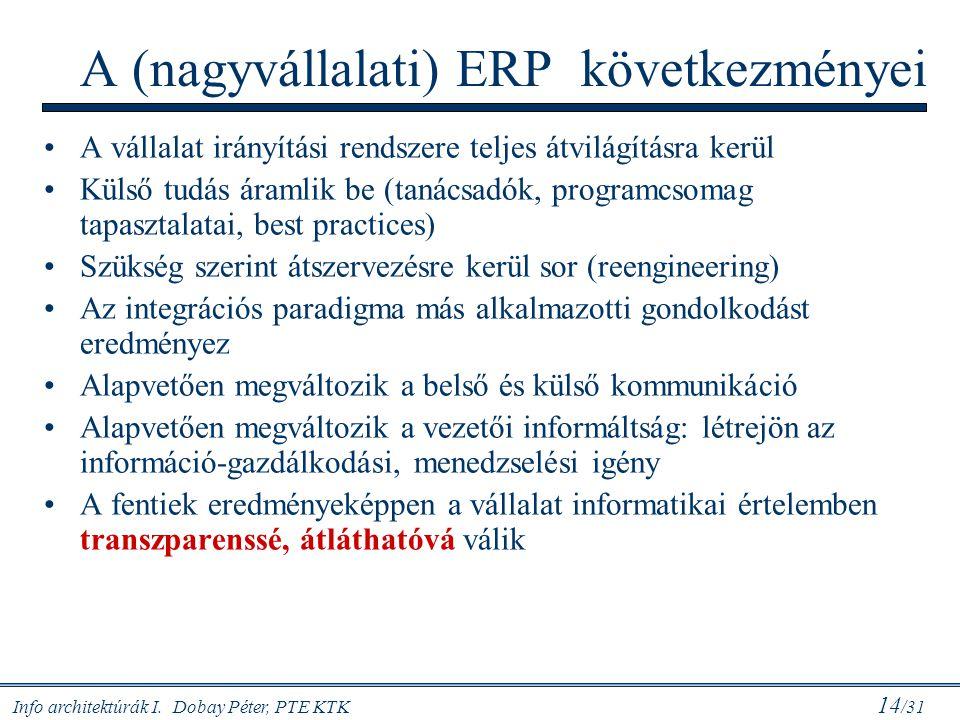 A (nagyvállalati) ERP következményei