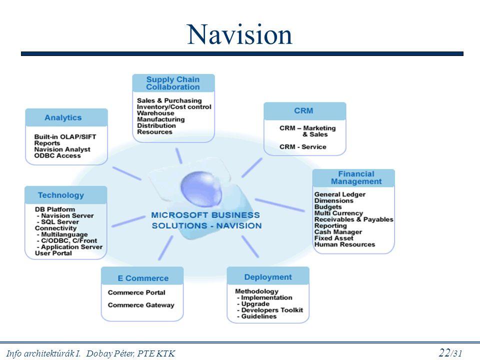 Navision