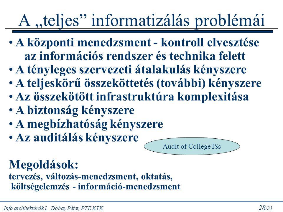 """A """"teljes informatizálás problémái"""