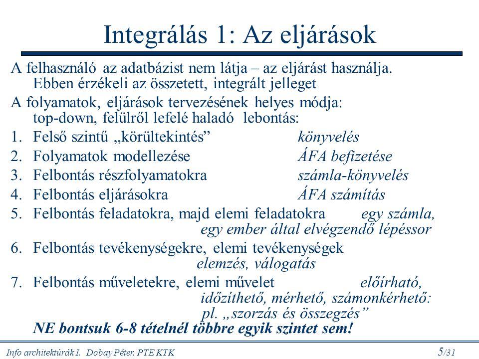 Integrálás 1: Az eljárások