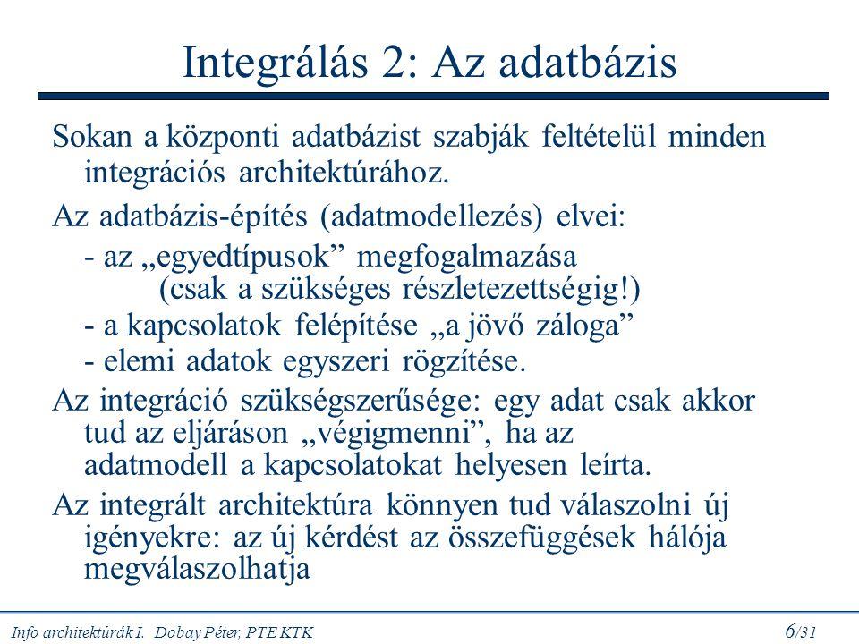 Integrálás 2: Az adatbázis