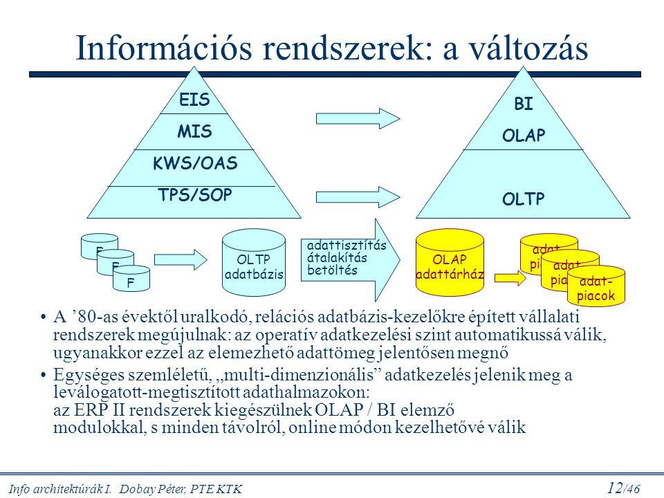 Információs rendszerek: a változás
