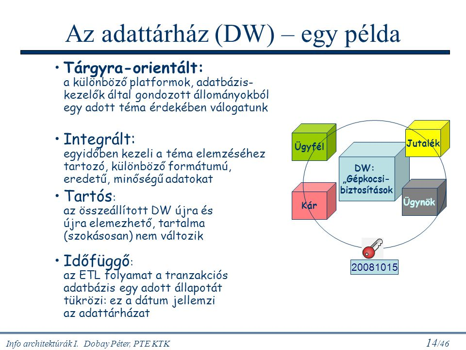 Az adattárház (DW) – egy példa