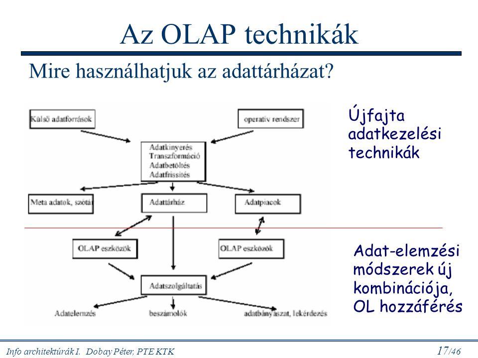 Az OLAP technikák Mire használhatjuk az adattárházat