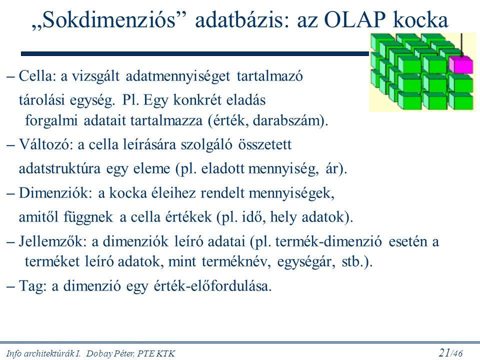 """""""Sokdimenziós adatbázis: az OLAP kocka"""