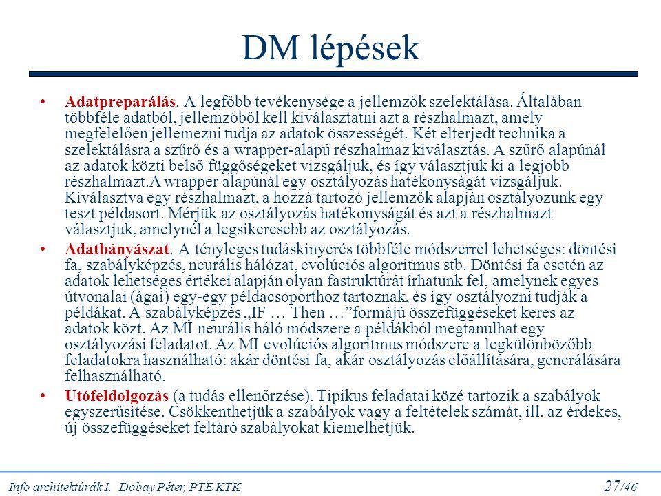DM lépések