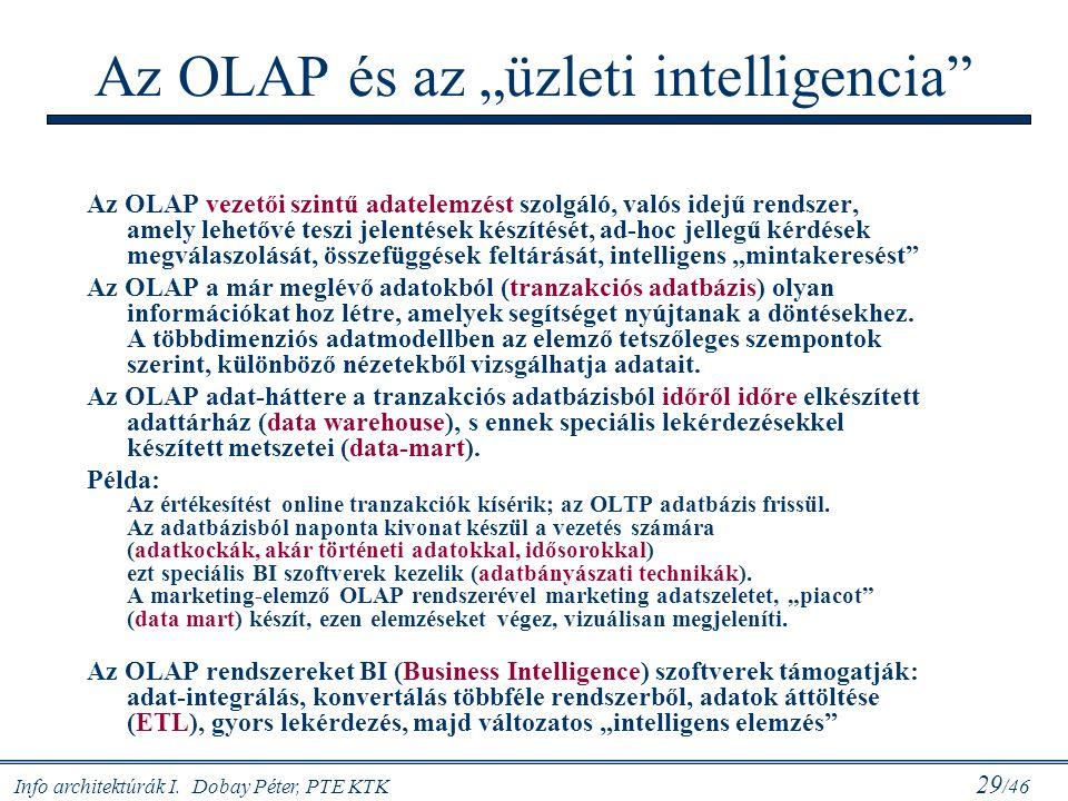 """Az OLAP és az """"üzleti intelligencia"""