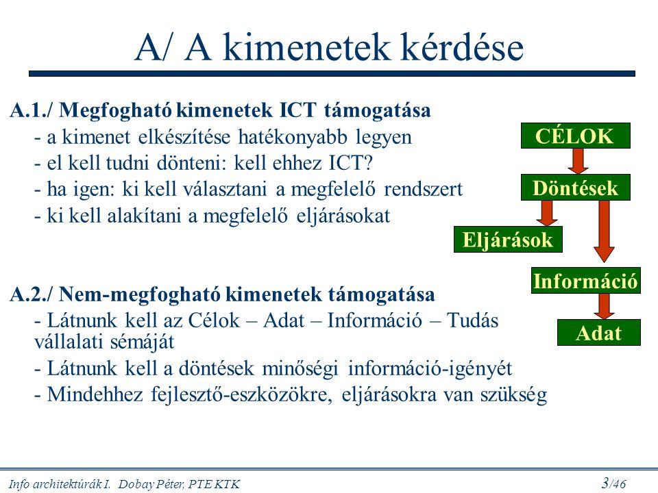 A/ A kimenetek kérdése A.1./ Megfogható kimenetek ICT támogatása