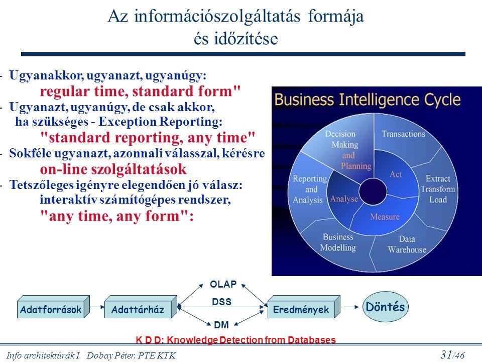 Az információszolgáltatás formája és időzítése