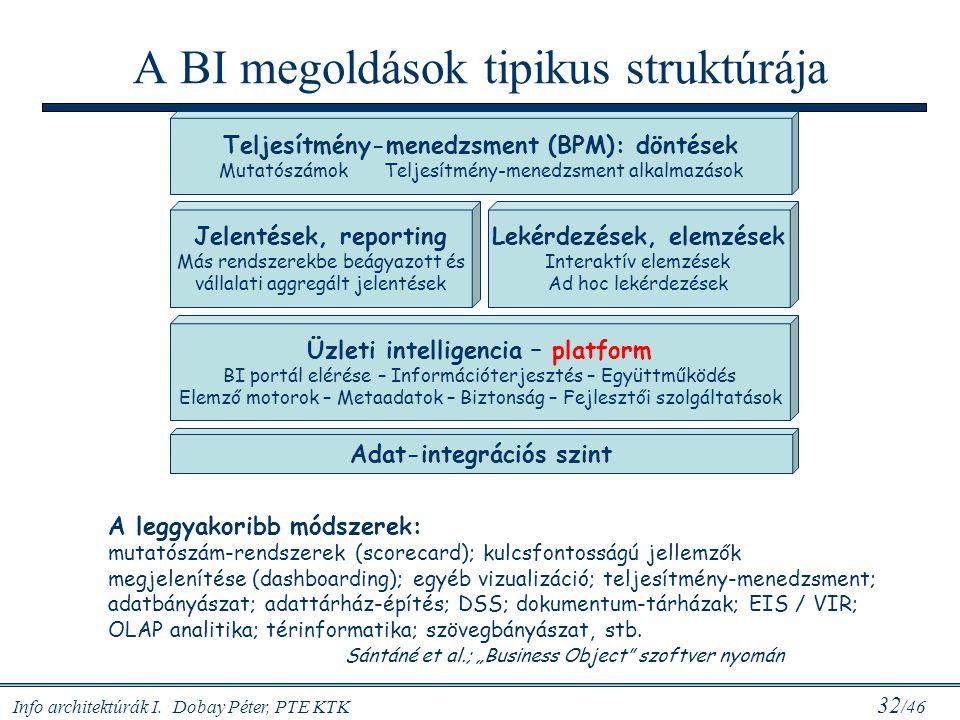 A BI megoldások tipikus struktúrája