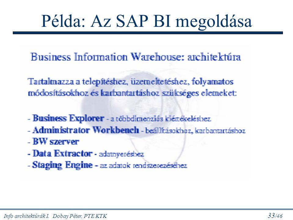 Példa: Az SAP BI megoldása