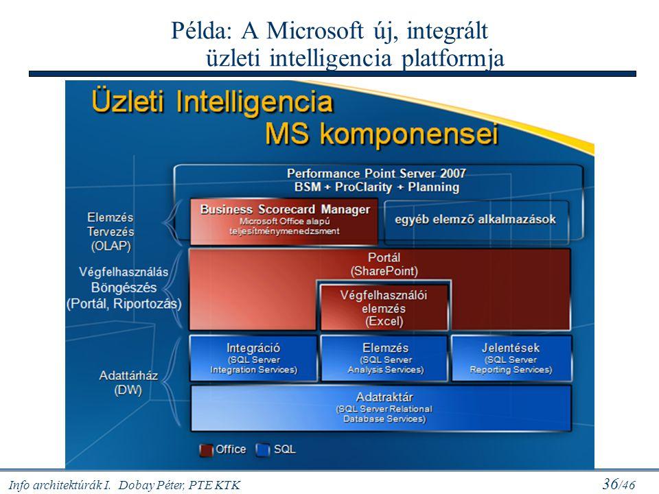 Példa: A Microsoft új, integrált üzleti intelligencia platformja