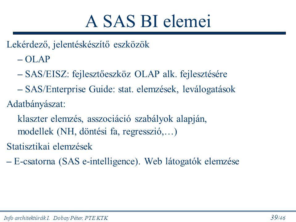 A SAS BI elemei Lekérdező, jelentéskészítő eszközök – OLAP