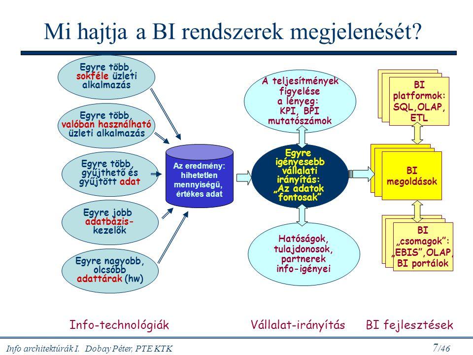 Mi hajtja a BI rendszerek megjelenését