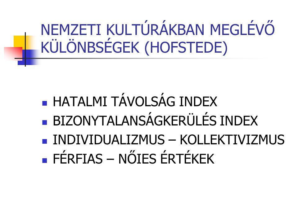 NEMZETI KULTÚRÁKBAN MEGLÉVŐ KÜLÖNBSÉGEK (HOFSTEDE)