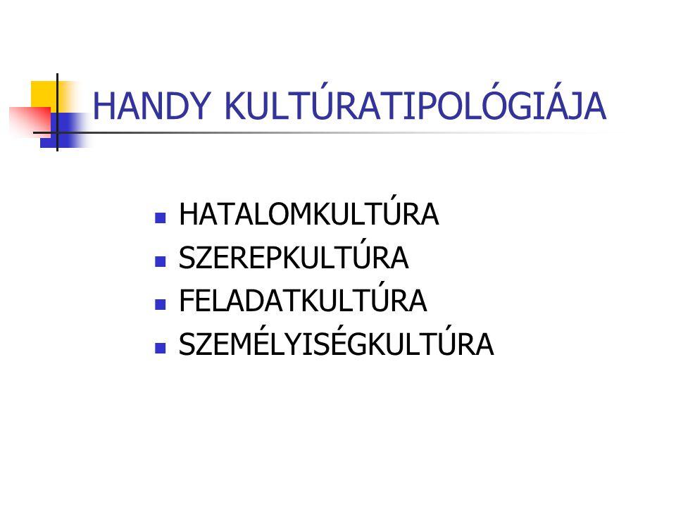 HANDY KULTÚRATIPOLÓGIÁJA