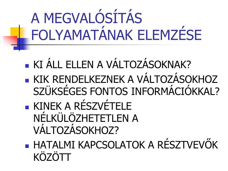 A MEGVALÓSÍTÁS FOLYAMATÁNAK ELEMZÉSE