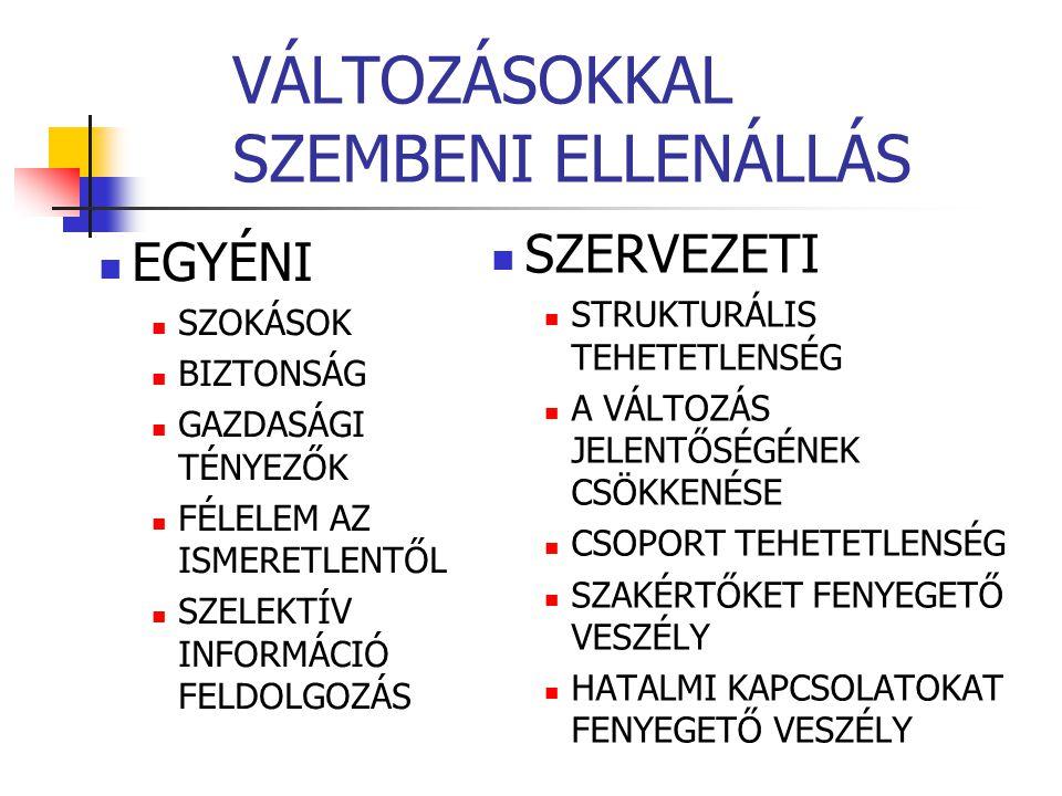 VÁLTOZÁSOKKAL SZEMBENI ELLENÁLLÁS