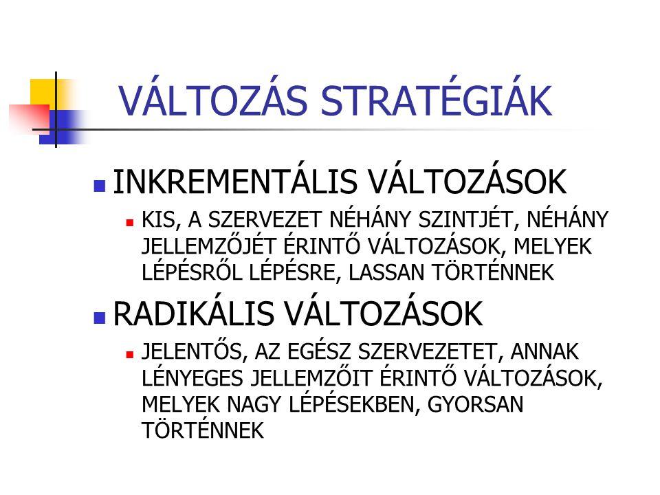 VÁLTOZÁS STRATÉGIÁK INKREMENTÁLIS VÁLTOZÁSOK RADIKÁLIS VÁLTOZÁSOK