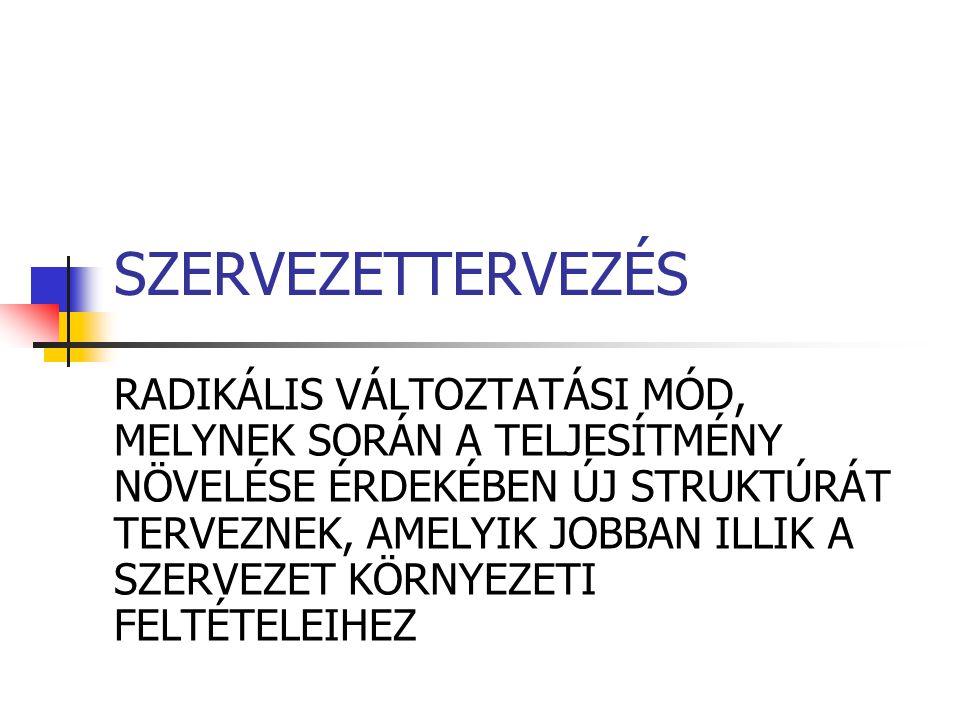 SZERVEZETTERVEZÉS