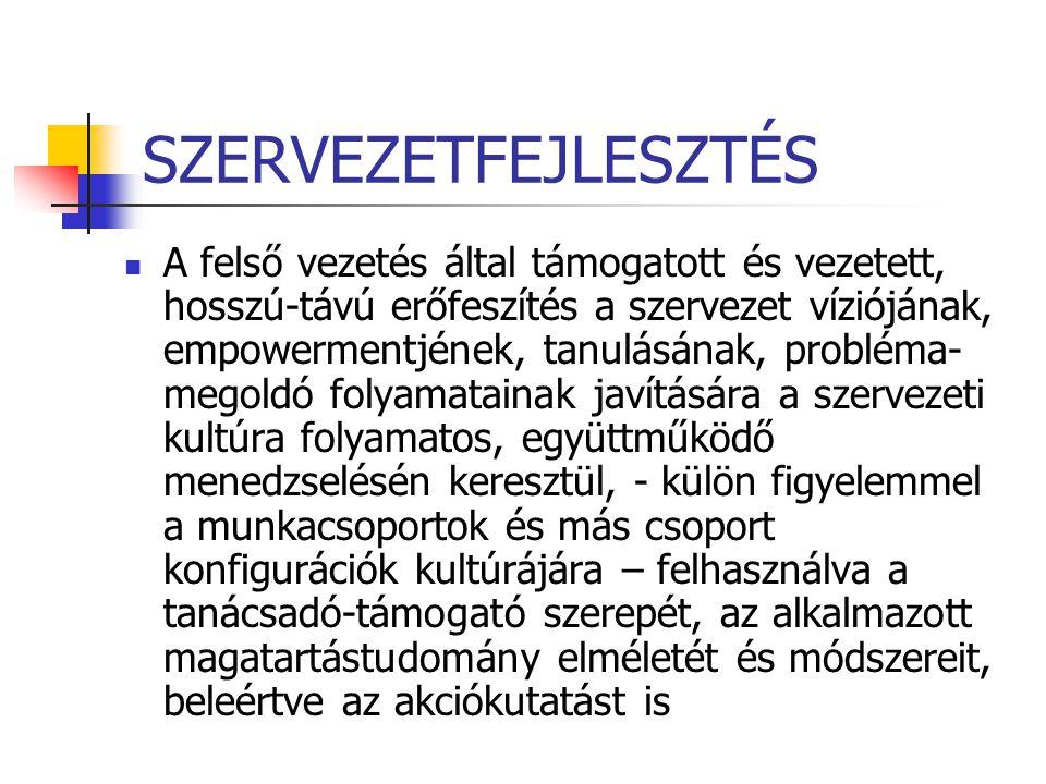 SZERVEZETFEJLESZTÉS