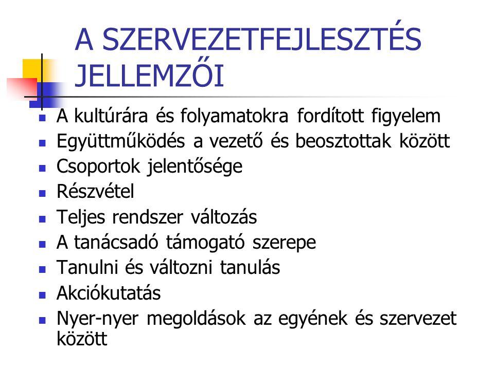 A SZERVEZETFEJLESZTÉS JELLEMZŐI