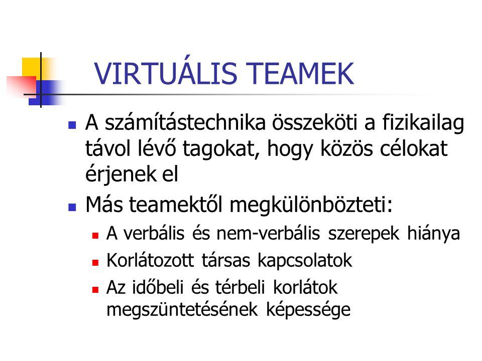 VIRTUÁLIS TEAMEK A számítástechnika összeköti a fizikailag távol lévő tagokat, hogy közös célokat érjenek el.