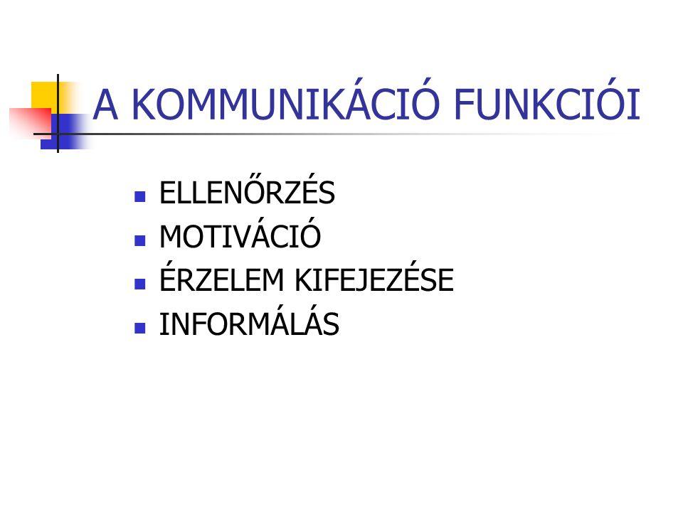 A KOMMUNIKÁCIÓ FUNKCIÓI
