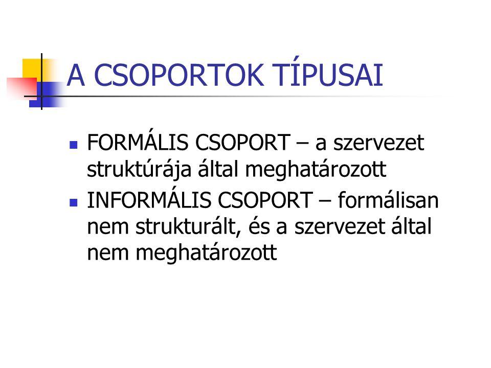 A CSOPORTOK TÍPUSAI FORMÁLIS CSOPORT – a szervezet struktúrája által meghatározott.