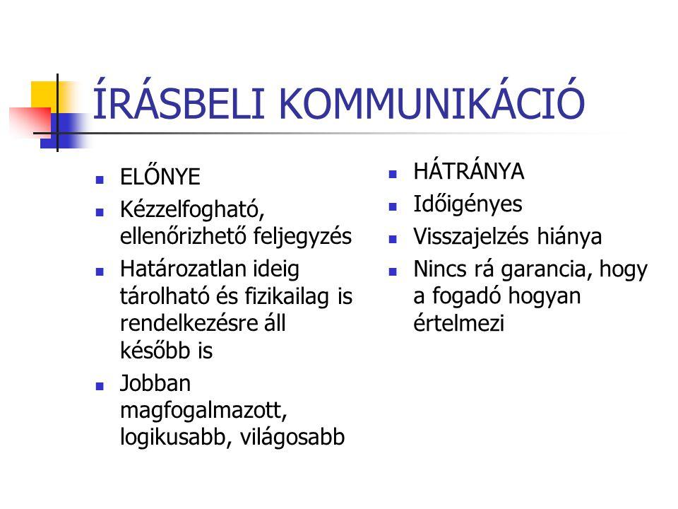 ÍRÁSBELI KOMMUNIKÁCIÓ